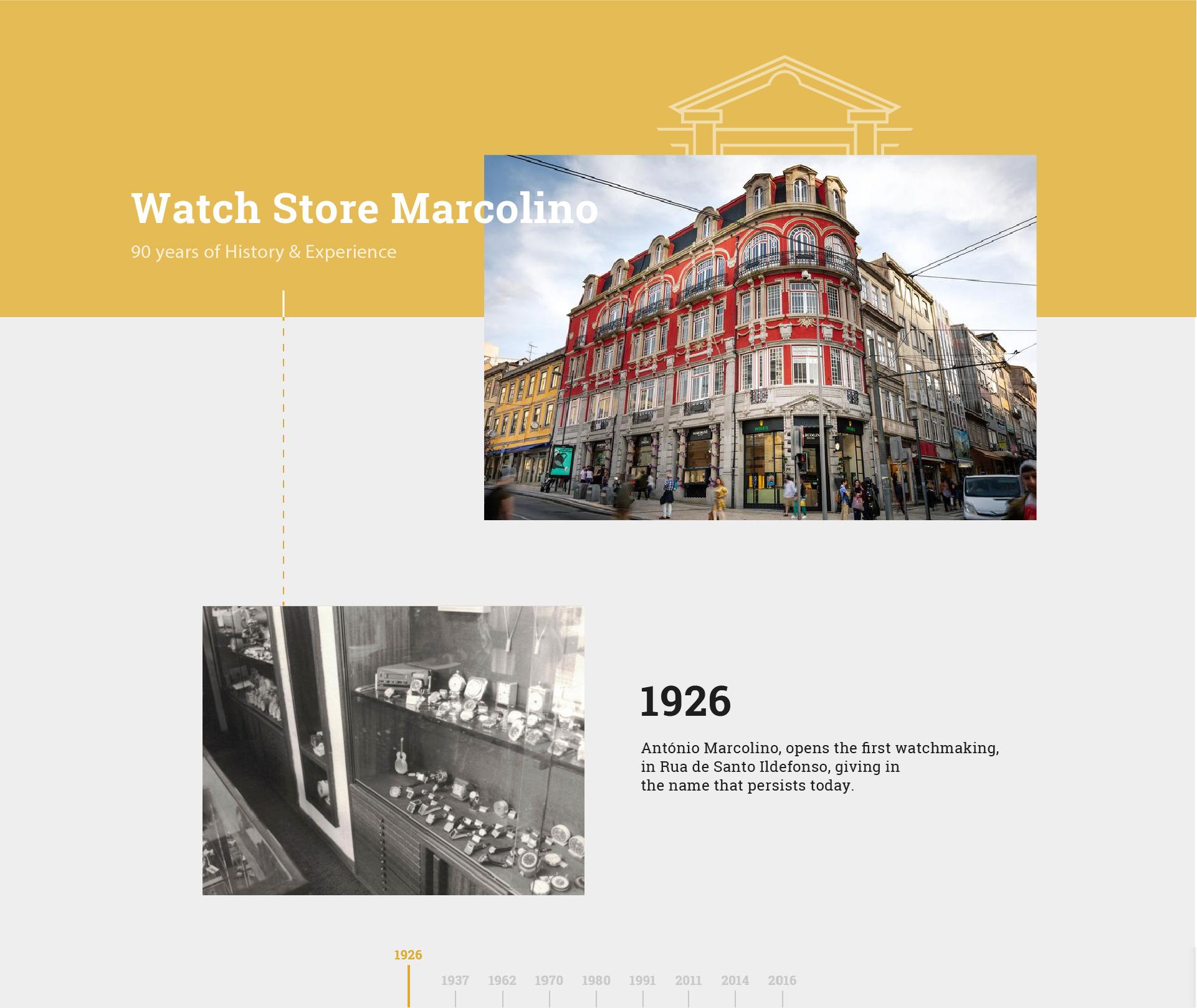 História e Experiência Marcolino